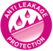 id anti leakage