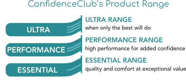 ConfidenceClub Product Range Matrix