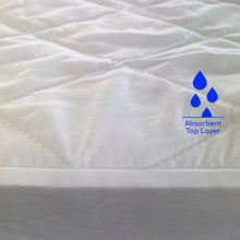 Load image into Gallery viewer, Premium Waterproof Fitted Sheet With Soft Absorbent Top Layer - ConfidenceClub