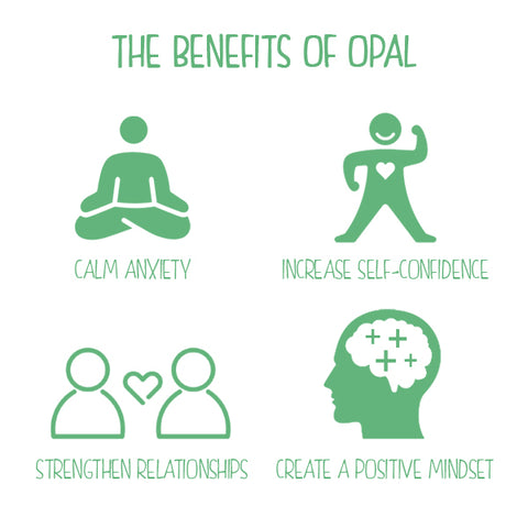 Benefits of Blue Opal