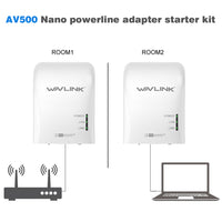 500Mbps Power line ethernet adapter extender wifi High-speed Mini plc homeplug network Powerlines - Justt Click