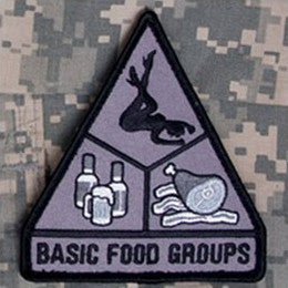 MSM BASIC FOOD GROUPS - SWAT - Hock Gift Shop | Army Online Store in Singapore