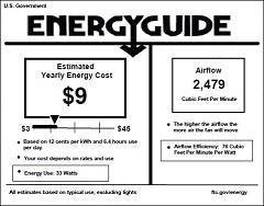 151425 Energy Guide