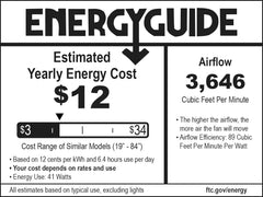 F556L Energy Guide