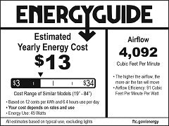 F601 Energy Guide