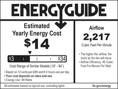 F711 Energy Guide