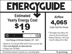 F715 Energy Guide