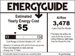 F868L ENERGY GUIDE