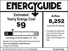 F896-84 Energy Guide WOW look at the savings!