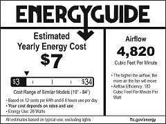 F905L Energy Guide