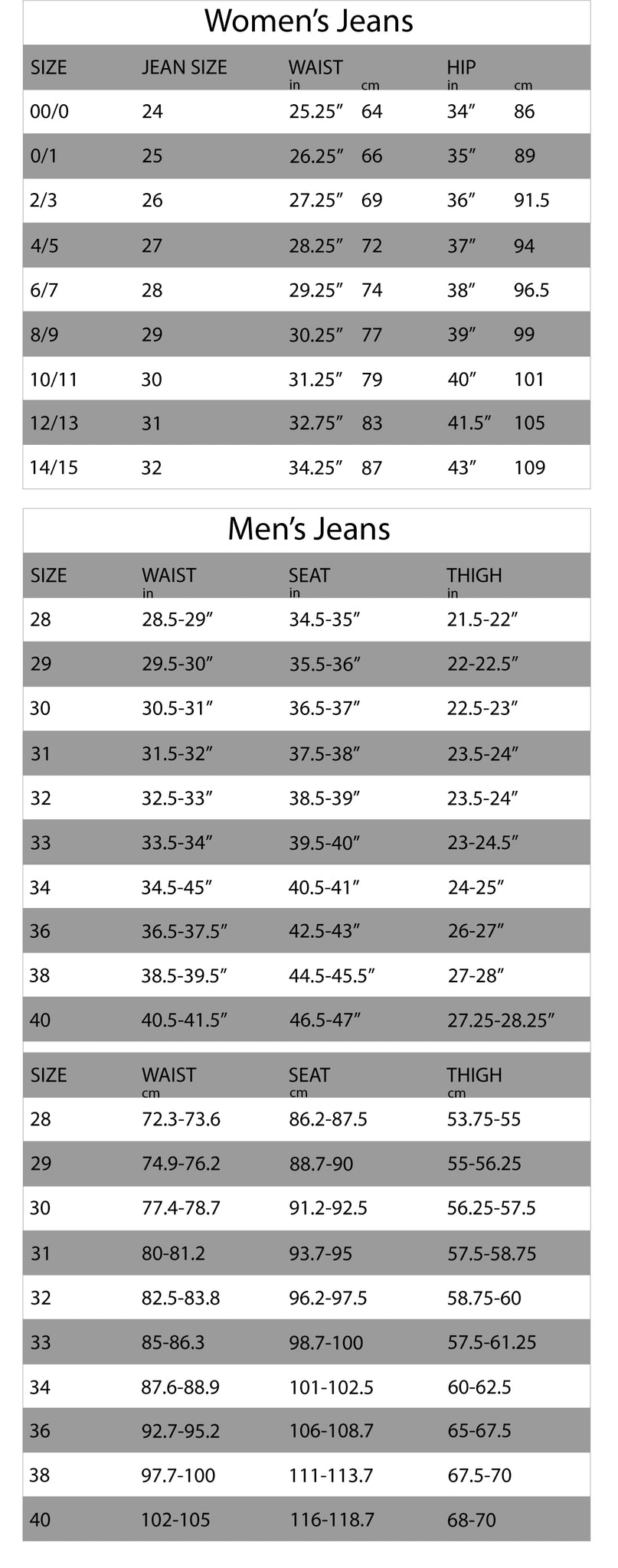 Levi's jeans size guide for men and women, sizes and measurements available in inches and centimeters. Find your size online at Below The Belt