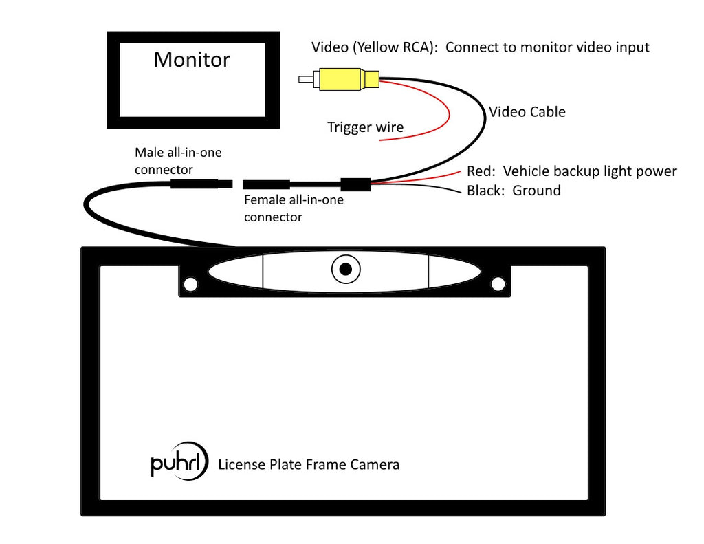 Bad Boy Buggy Battery Wiring Diagram together with Rear View Camera Wire Diagram furthermore Wiring Diagram Backup Cameras For Vehicles moreover License Plate Backup Camera Wiring Diagram in addition Peak Backup Camera Wiring Diagram. on wireless backup camera wiring up