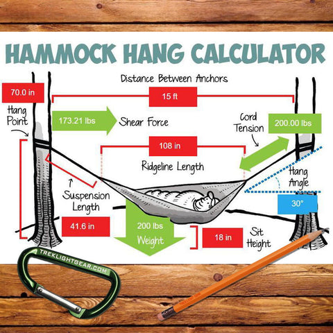 How To Hang A Hammock
