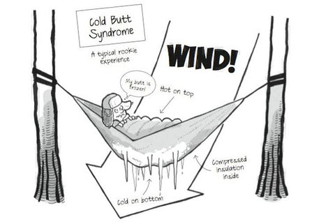 Hammock Camping Book - Cold Butt Syndrome