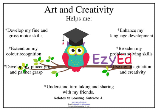 Art and Creativity Digital Download Poster