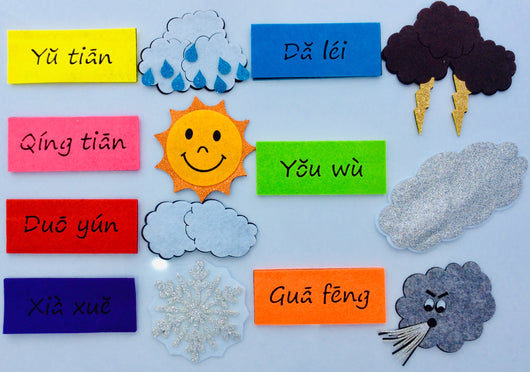 Weather English and Chinese Mandarin