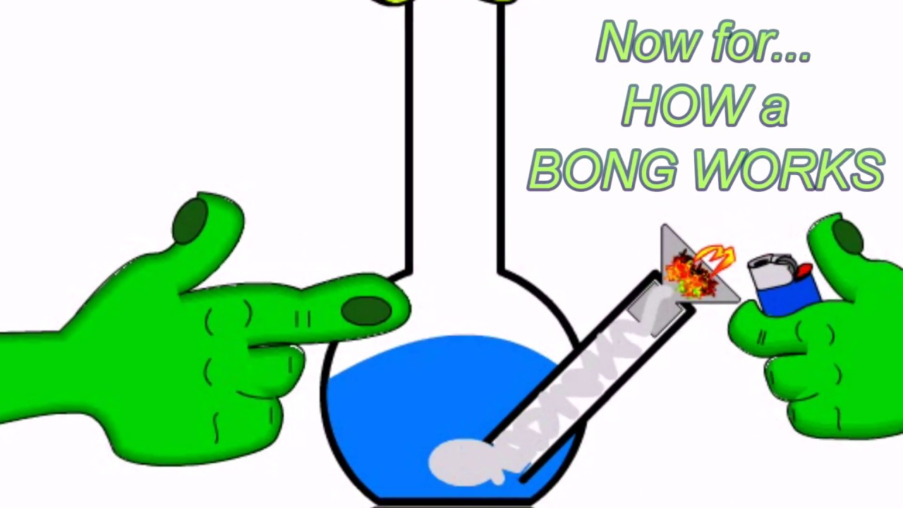 How to smoke from a Bong & How Bongs work