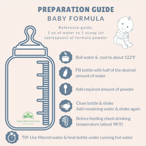 infographic preparation guide baby formula