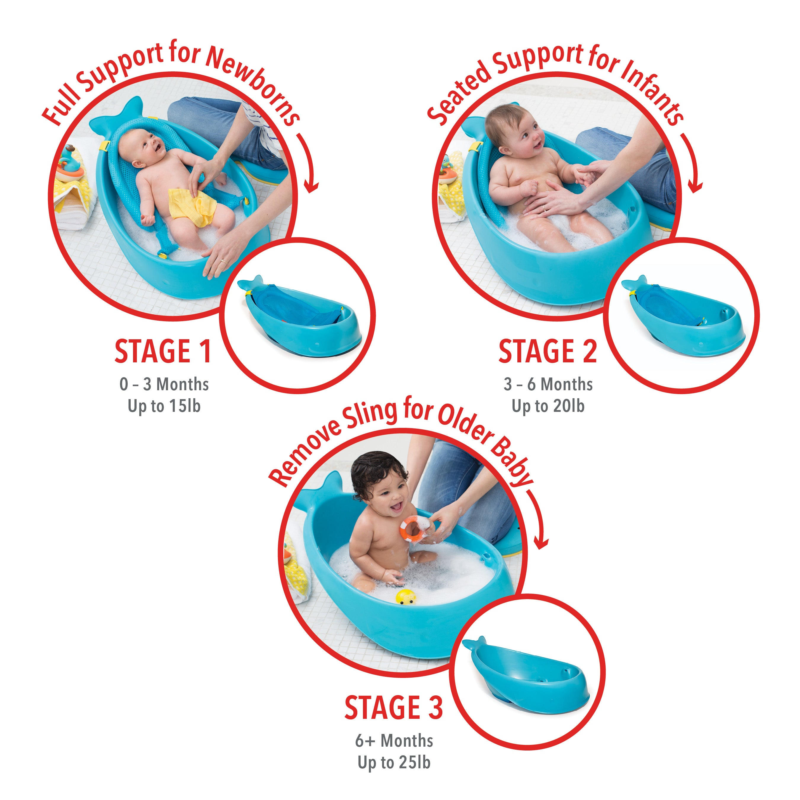 Skip Hop Moby Smart Sling 3 Stage Baby Bath from The Stork Nest ...