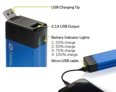 Flip 20 Portable Double USB Charger