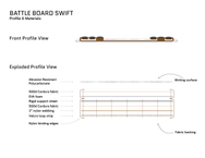 Battle Board Swift