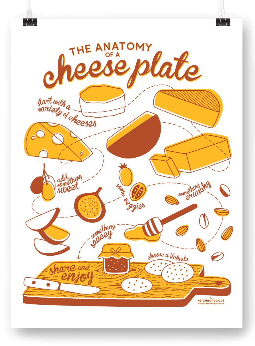 Cheese Plate Art Print