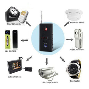 Anti-Spy Hidden Camera Signal Detector