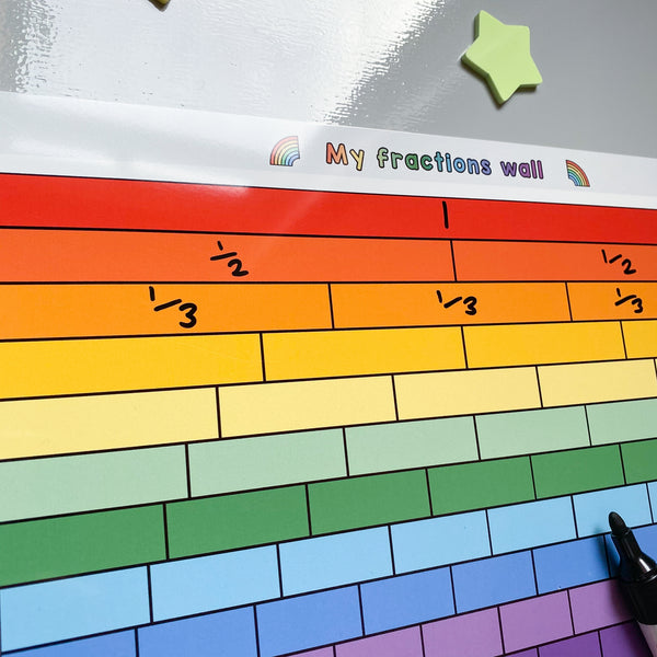 Fractions Wall Whiteboard