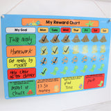 Dinosaur Reward Chart Whiteboard