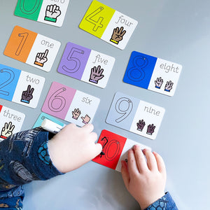Number Formation Flashcards