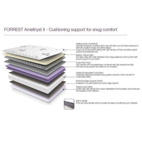 Maxcoil FORREST Amethyst 2 Pocketed Spring Mattress-Megafurniture