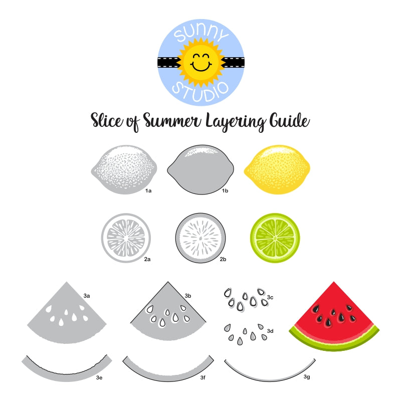 Sunny Studio Stamps Slice of Summer Layered Watermelon, Lemon & Lime, Citrus Slice Stamp Alignment Guide