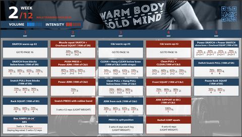 Male Weightlifting Training Program (12 weeks)