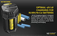 Load image into Gallery viewer, Nitecore V2 Quick Car Charger - Trebbih Vape