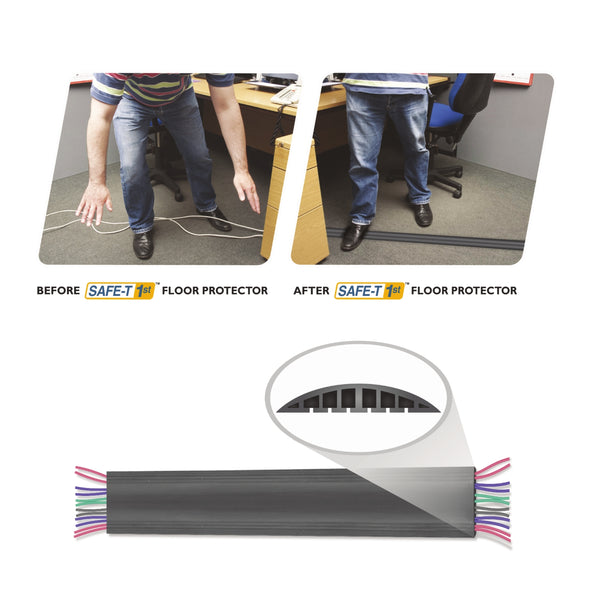 Floor Protector XL6 - 6 Lane