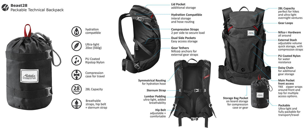 Matador Beast 28 Compact Full Size Packable Technical Backpack Grey