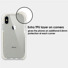 Xcessor Clear Hybrid TPU Phone Case for Apple iPhone X / iPhone XS. With Shock Absorbing Rubber Layer on the Edges and Reinforced Corners. Clear / White