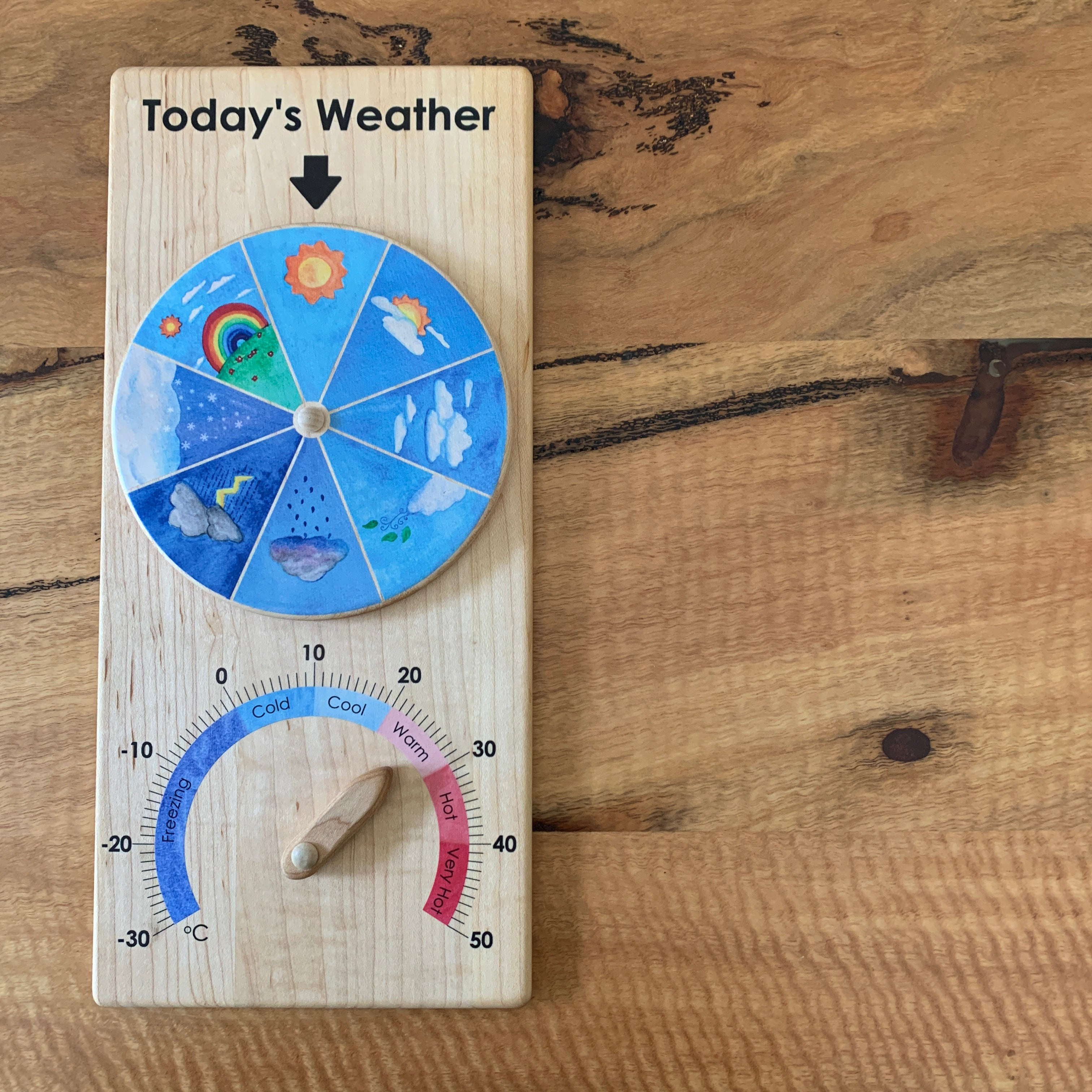 TREASURES FROM JENNIFER | Weather Chart