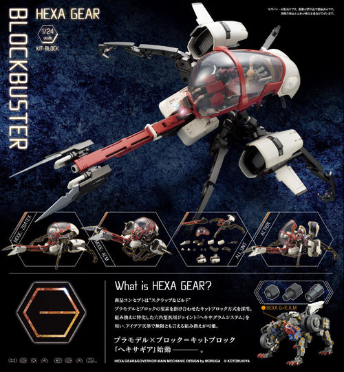 Hexa Gear 1/24 Block Buster Kit Block