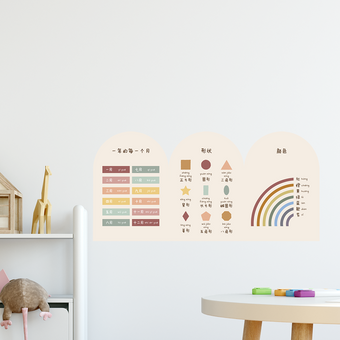 Chinese Educational Wall Art Fabric Decal -Ages 2 to 5