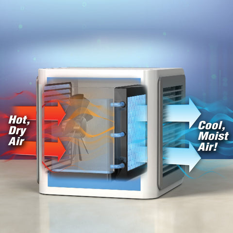 Air Cooler Mini - Powerful Air Conditioner Device to Enjoy Cool & Clean Air