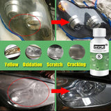 Car Headlights Cleaner