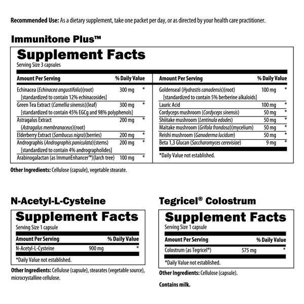 Designs for Health Immune Support Packets