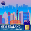 NZ Travel SIM Cards