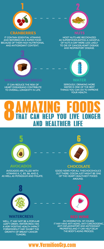 Amazing Food to Help you Live Longer and Healthier Life!