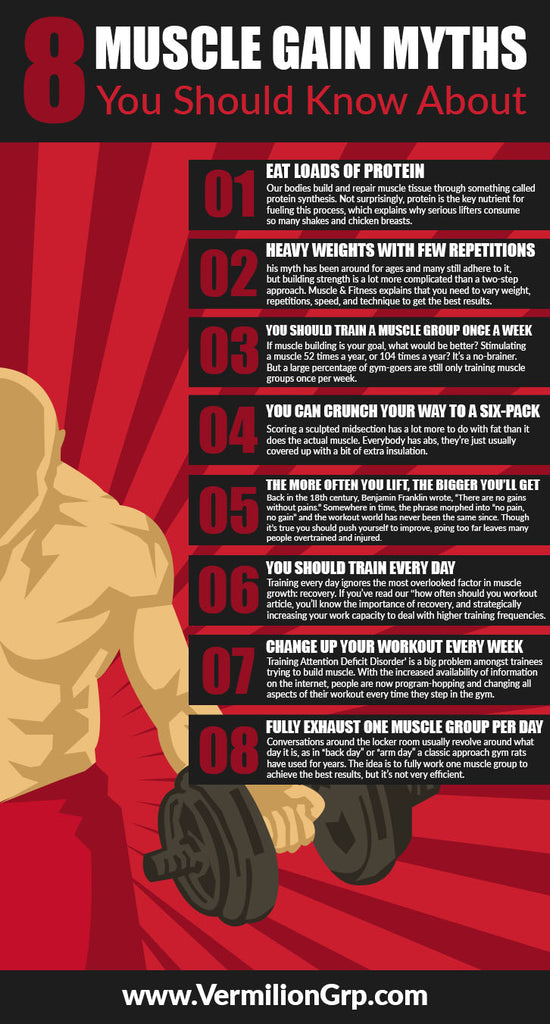 Interesting muscle gain myths