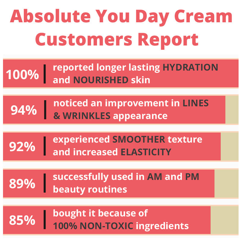 Absolute You Day Cream