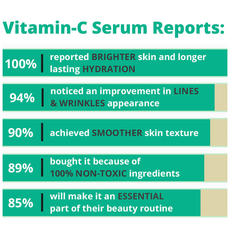 Bright Day Vitamin C Serum