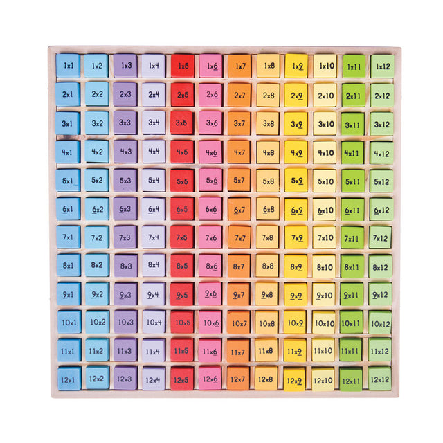 Bigjigs - Times Table Tray