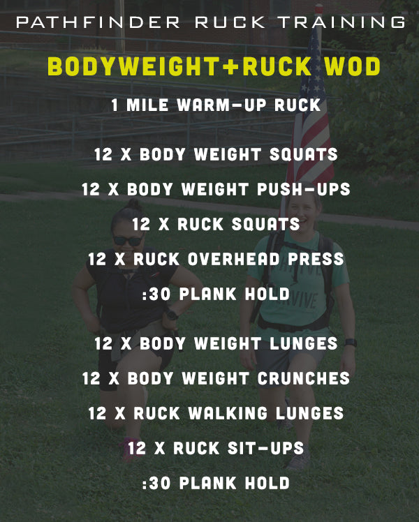 Beginner Workouts: Bodyweight + Ruck WOD